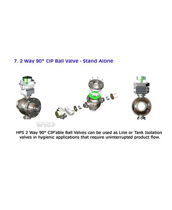 2 way 90° CIP Ball Valve - Stand Alone