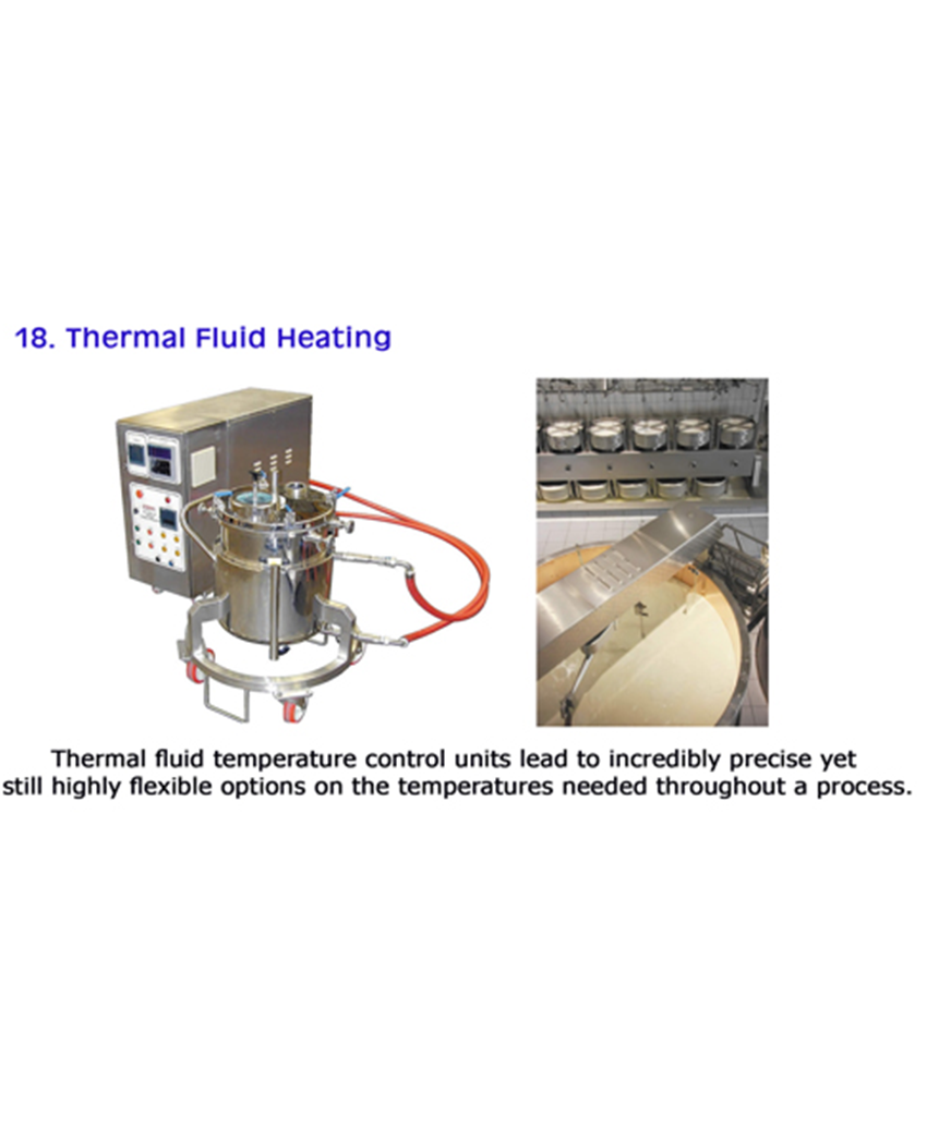 Thermal Fluid Heating